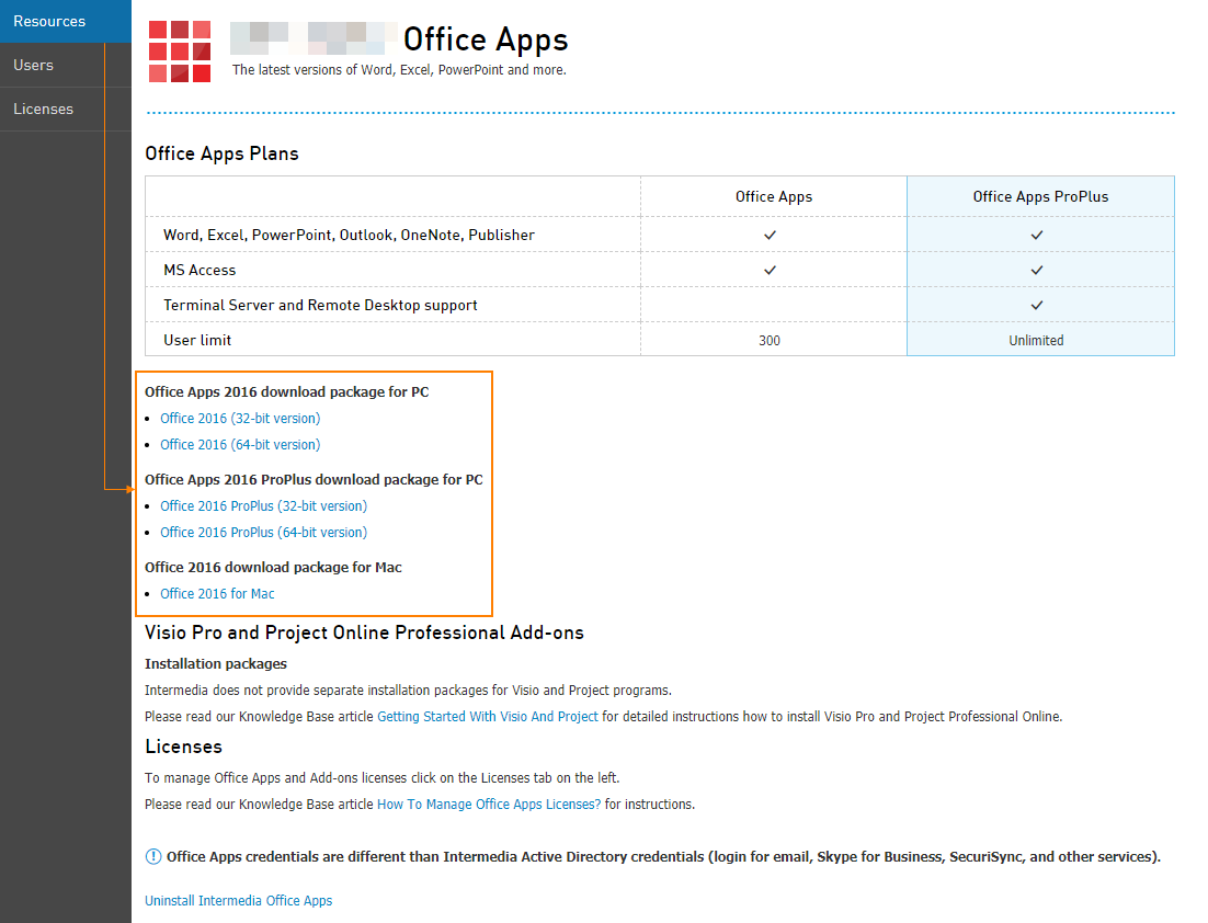 User Office Apps