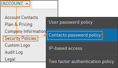 Contact Password Policy